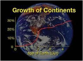 blog__inline—elemental-evidence-of-earths-divine-design-2