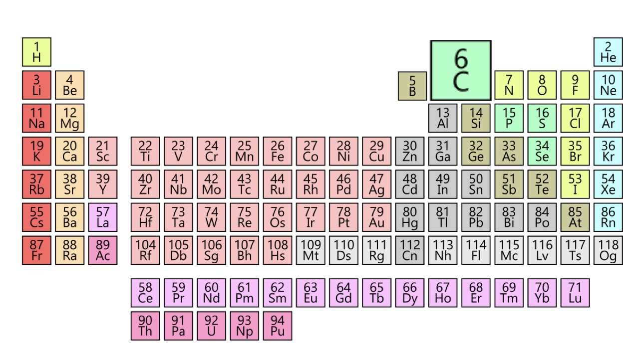 Carbon, the Miracle Element
