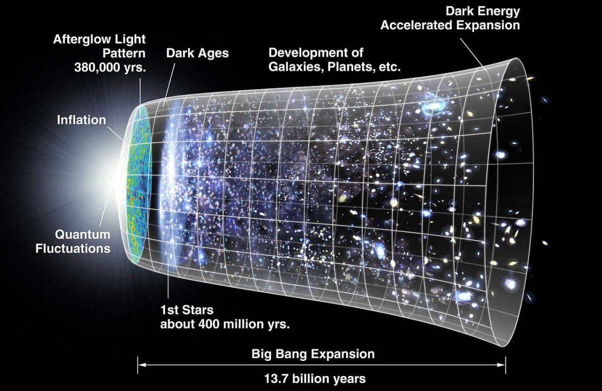 Cosmic Acceleration: Is It Real?