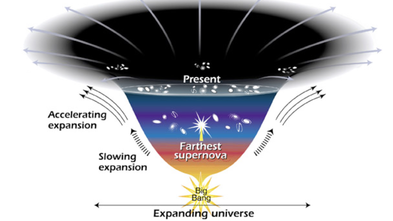 More Anthropic Reasons for the Extreme Fine-Tuning of Dark Energy