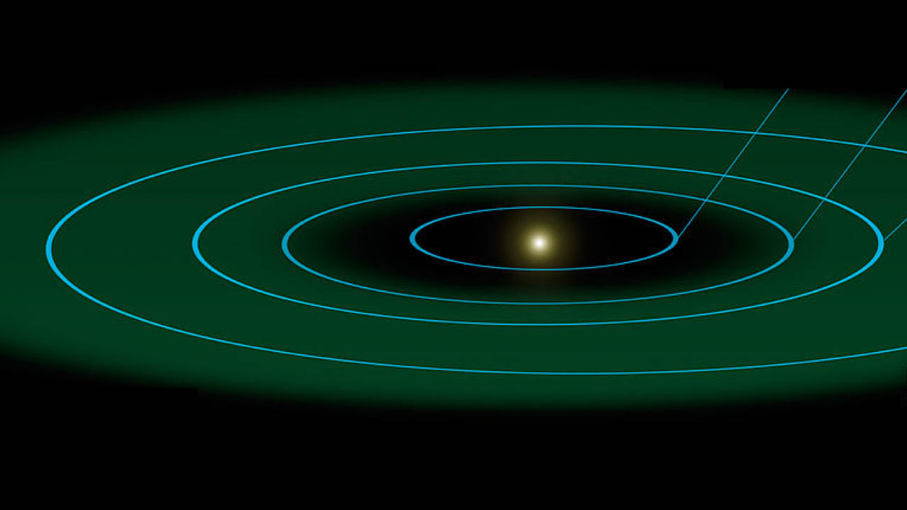 Overlap of Habitable Zones Gets Much Smaller