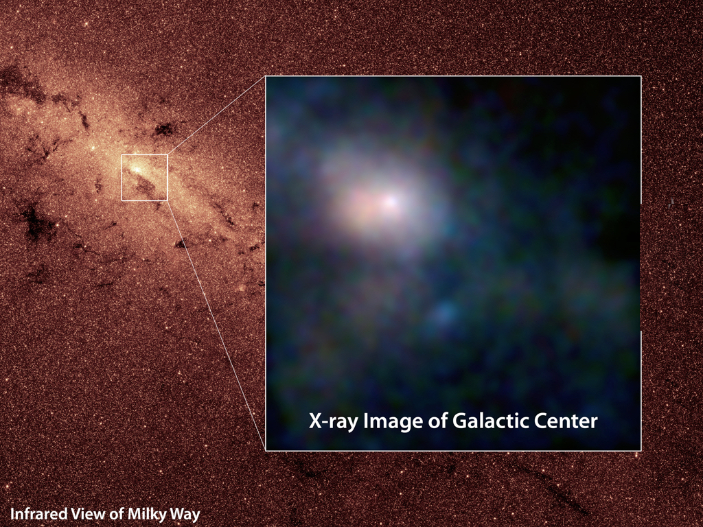 Probing the Cosmic Creation Event with the Star S0-2