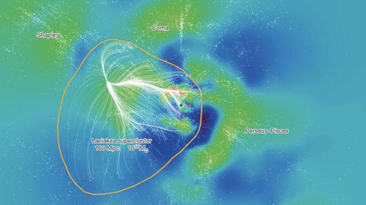 Supercluster Design, Part 1