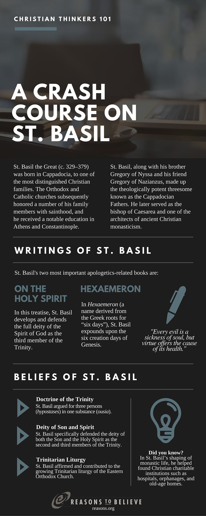 blog__inline--christian-thinkers-101-a-crash-course-on-st-basil2