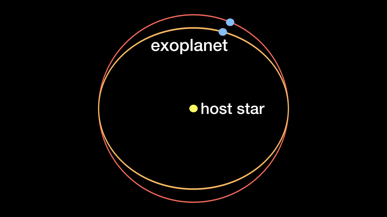 blog__inline--exoplanets-climate-instability-reveals-fine-tuning-4
