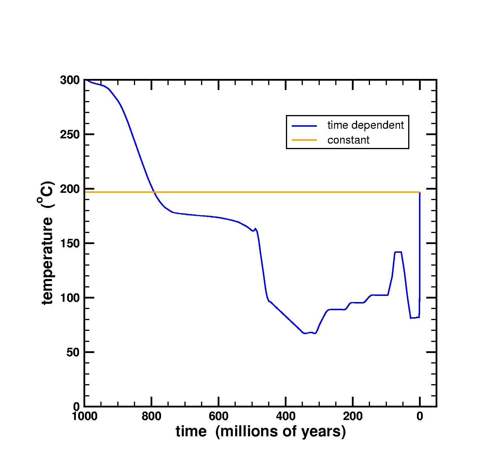 blog__inline--helium-diffusion-in-zircon-part-1-1