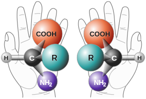 blog__inline--homochirality-and-the-origin-of-life-1