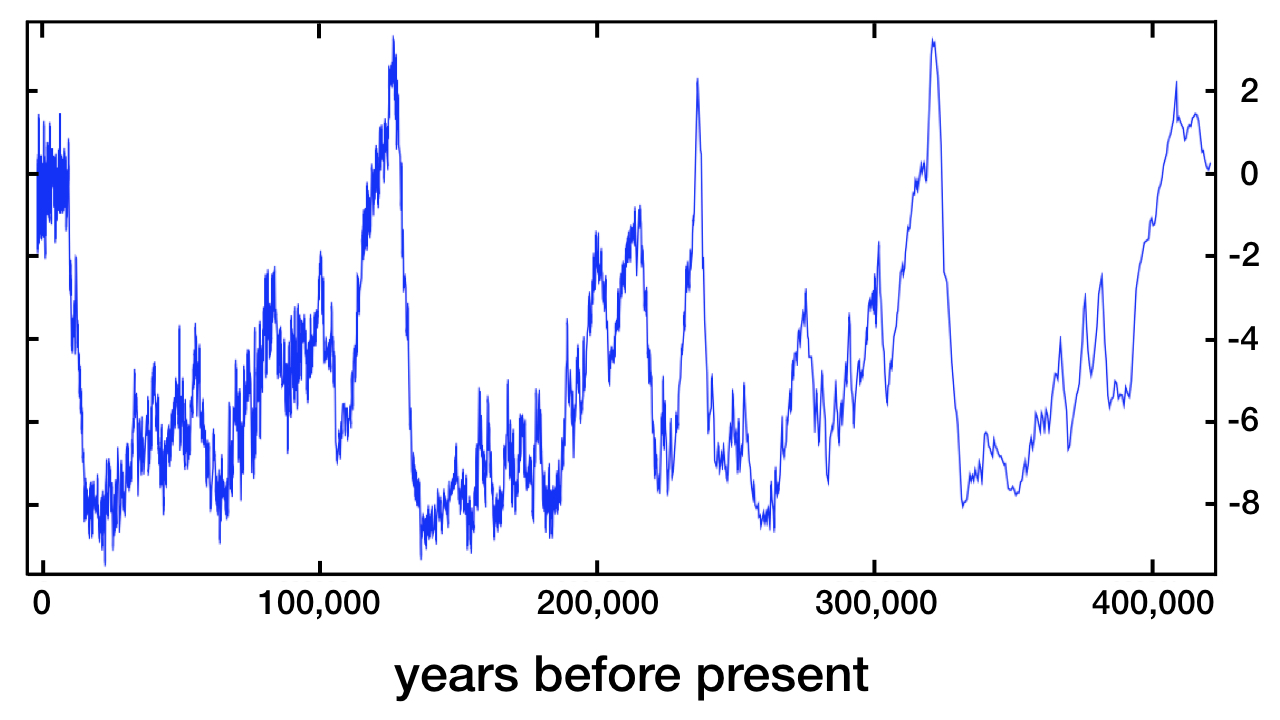 blog__inline--how-did-earth-get-its-long-standing-stable-climate-1
