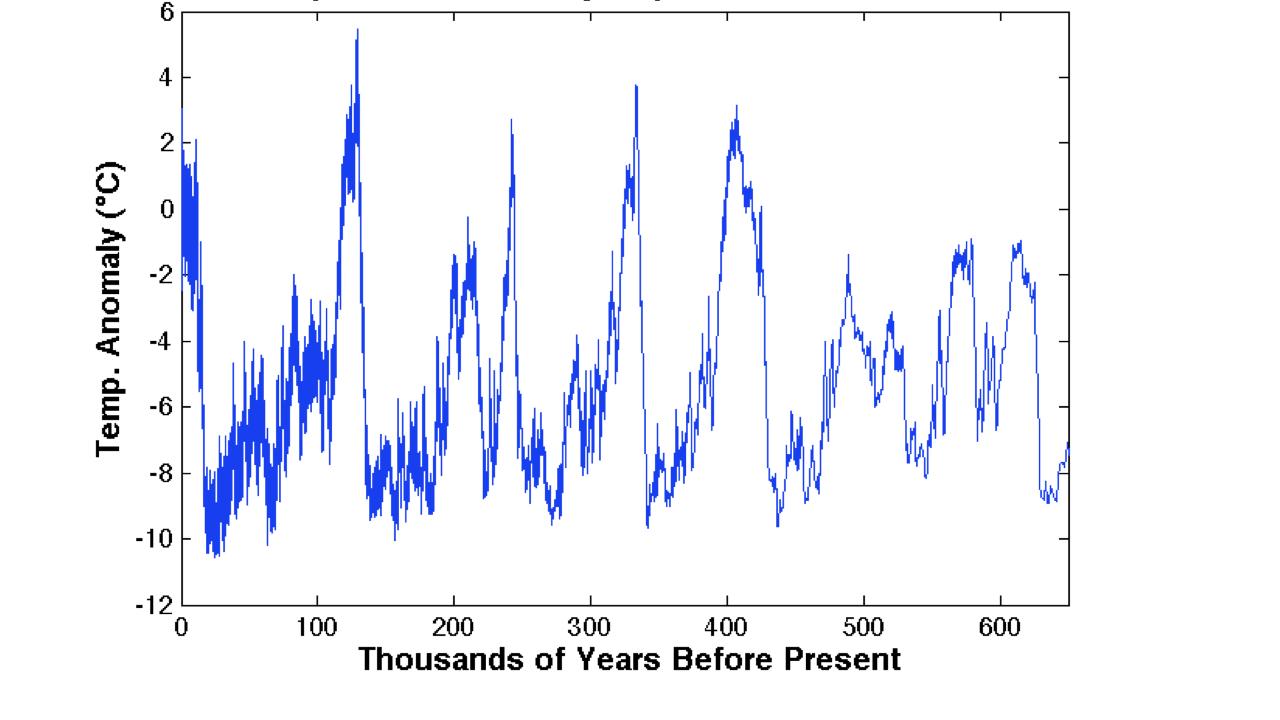 blog__inline--miracles-of-the-mid-pleistocene-transition