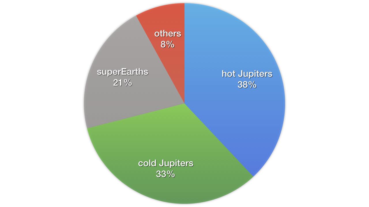 blog__inline--rare-solar-system-gets-rarer-1