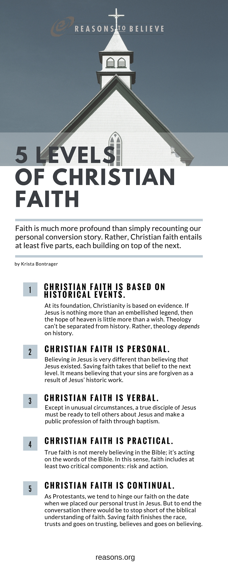 blog__inline—5-levels-of-christian-faith