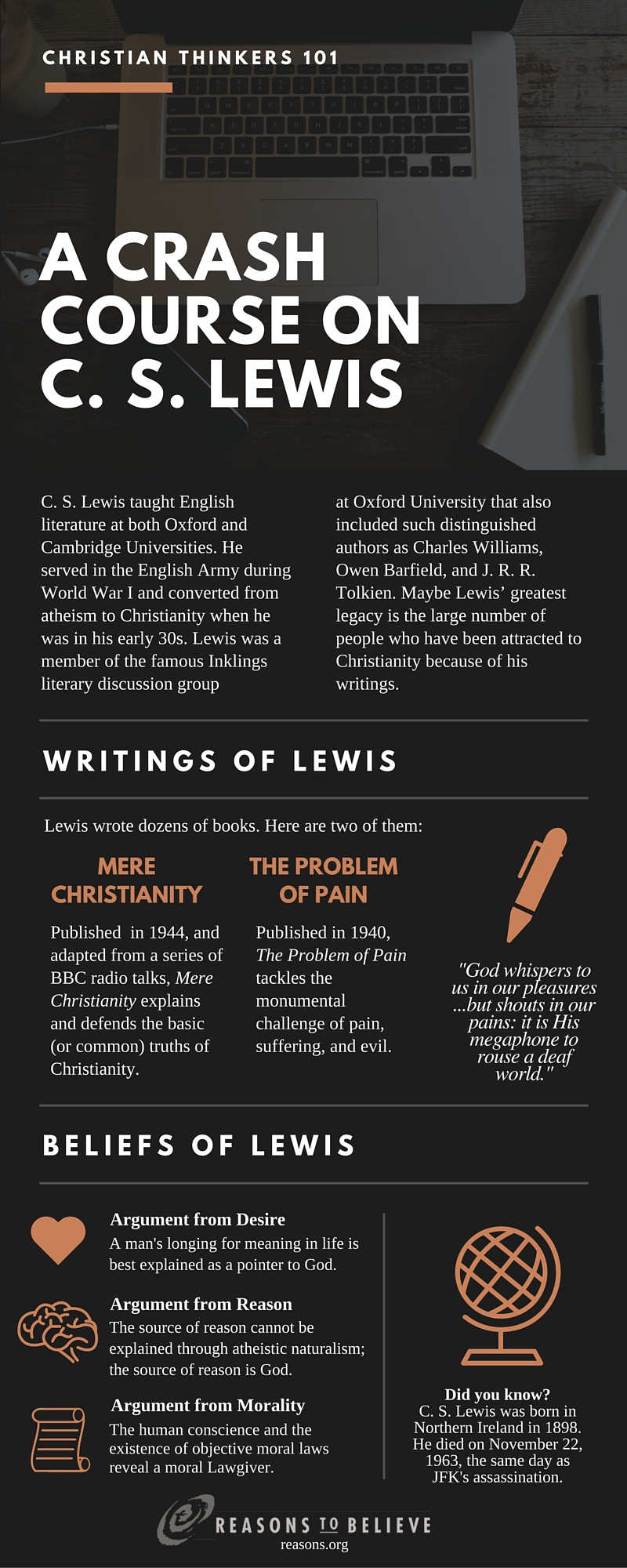 blog__inline—christian-thinkers-101-a-crash-course-on-cs-lewis