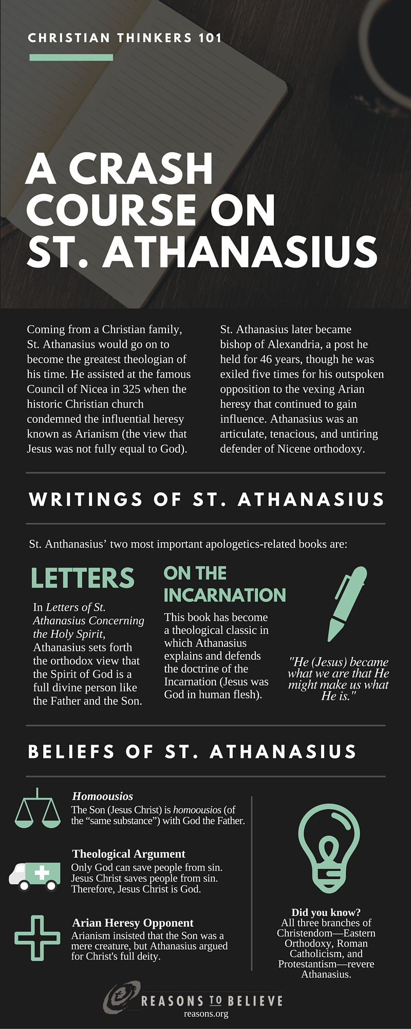 blog__inline—christian-thinkers-101-a-crash-course-on-st-athanasius