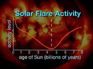 blog__inline—health-impact-of-solar-cycle-indicates-divine-design-2