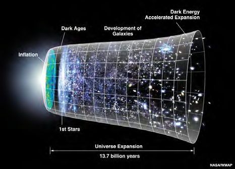blog__inline—why-testing-the-existence-of-dark-energy-is-good
