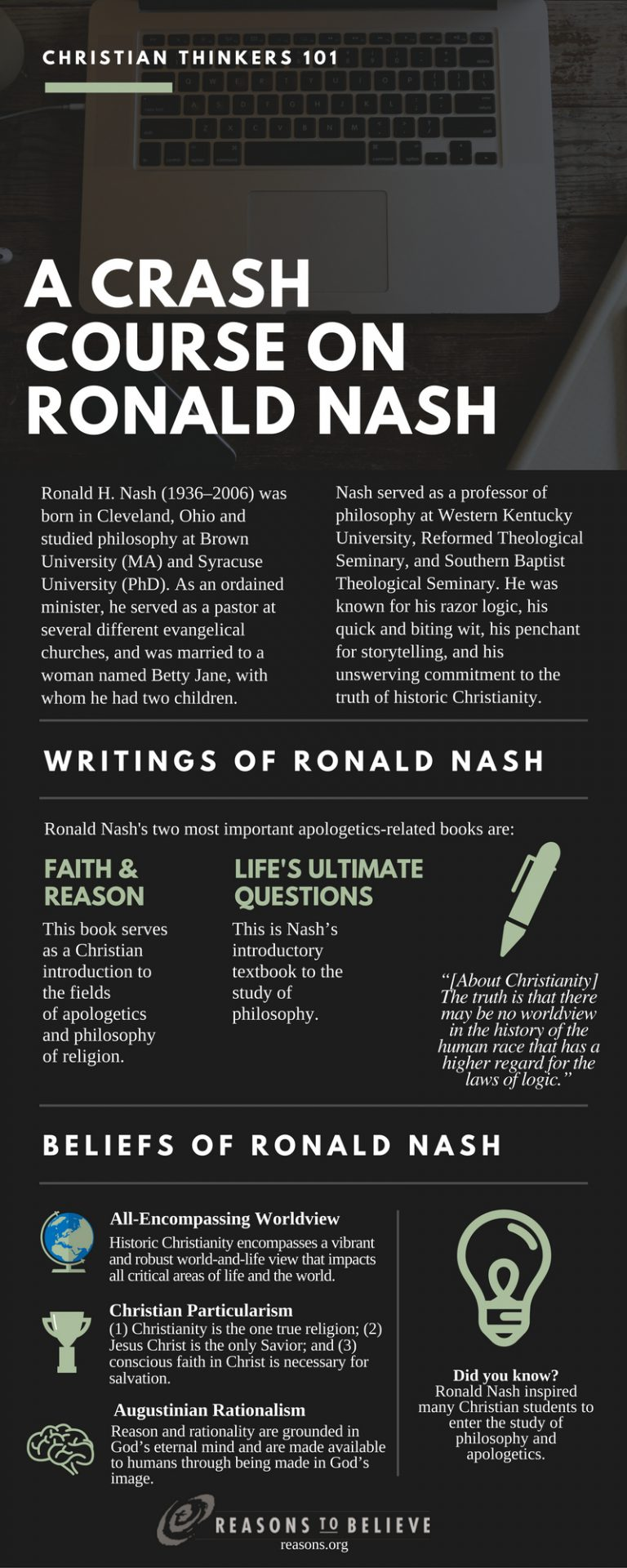 blogs__inline--christian-thinkers-101-a-crash-course-on-ronald-nash