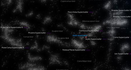 Supercluster Design, Part 2